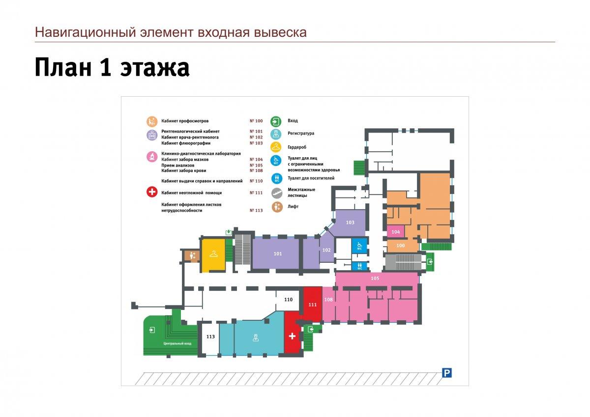 Система навигации для череповецкой детской поликлиники